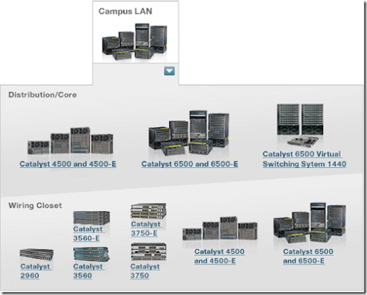 Cisco switches price – Buy cheap Cisco Switches